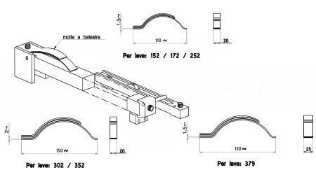 529DM-152/172/252 su ordinazione