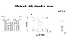 PIASTRE ISOLANTI FORATE PER STAMPI cod.728F